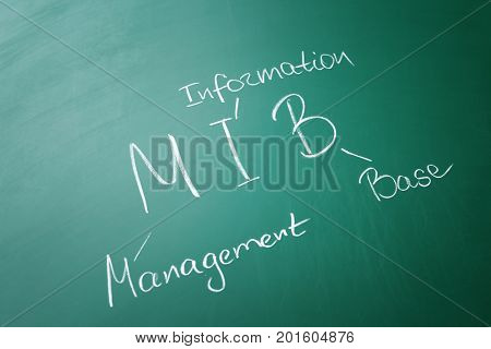 Management abbreviation MIB with its full form written on chalk board