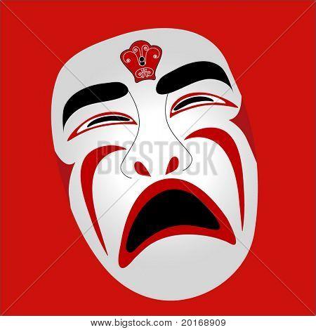 drama mask series tragedy
