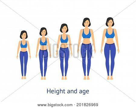 Height and Age Stage of Growth from Girl to Woman Flat Design Style. Vector illustration