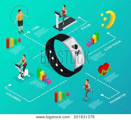 Isometric fitness bracelet infographic flowchart with sleep phase time pulse tracking pedometer calories control features isolated vector illustration