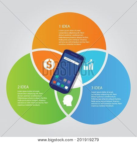 mobile smart-phone communication technology template info-graphic color bright overlapping circle three area vector