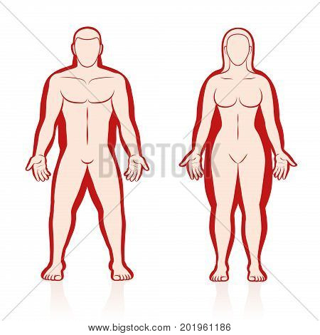 Overweight and normal weight in comparison, anterior view - male and female body added with red colored fat deposits - isolated vector illustration.