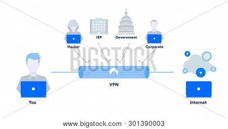 Vpn And Open Network Connection Scheme In Colour