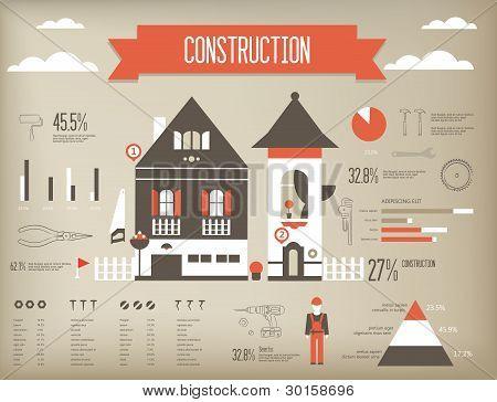 Bouw infographic