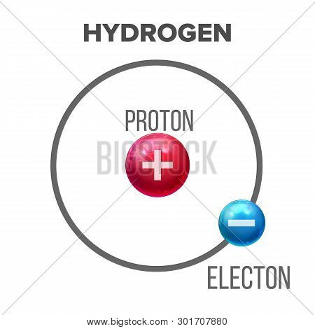 Bohr Model Of Scientific Hydrogen Atom Vector. Structure Nucleus Of Atom Consists Of Proton And Elec