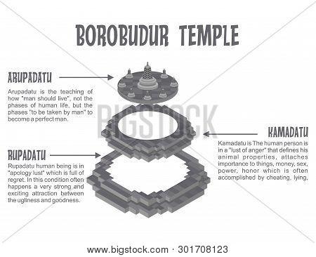 Isometric Illustration Of Borobudur Temple, Indonesian Historical Building, Vector Illustration