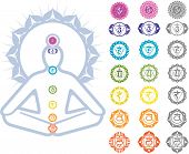 Seven Chakras and spirituality symbols and men in lotus pose poster
