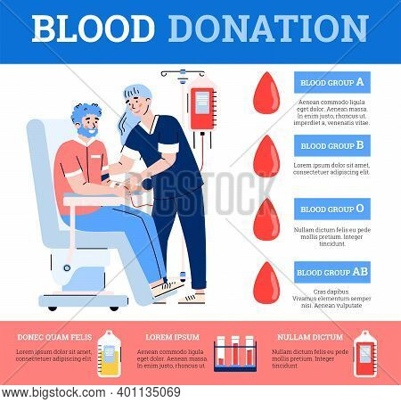 Blood Donation Banner Template With Volunteer Donates Blood For Hospital, Flat Cartoon Vector Illust