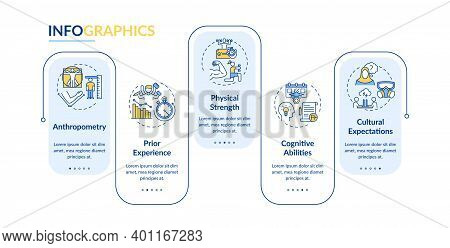 Human Capabilities Vector Infographic Template. Physical And Brain Abilities Presentation Design Ele