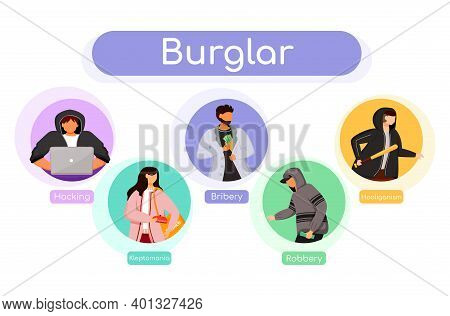 Burglar Flat Color Vector Informational Infographic Template. Hacking. Bribery, Robbery. Poster, Boo