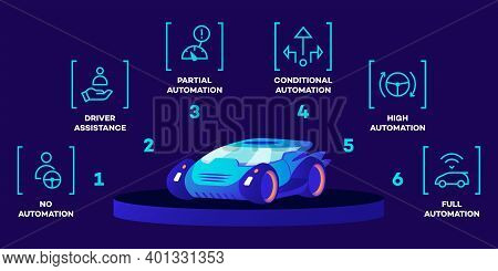 Driverless Car Working Modes Flat Color Vector Illustration. Manual Control, Driver Assistance, Part