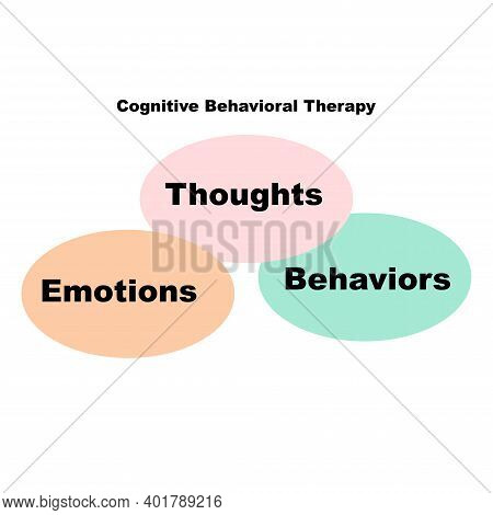 Diagram Concept With Cognitive Behavioral Therapy Text And Keywords. Eps 10 Isolated On White Backgr
