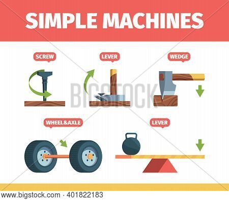Simple Machines. Mechanical Force Systems Movement Tools Pulley Newton Formula School Education Gari