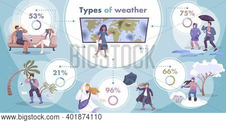 Weather Infographics With Circle Charts Percentage Captions And Flat Compositions Of People Struggli