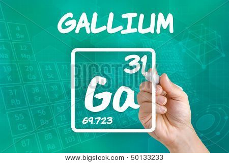 Hand drawing the symbol for the chemical element gallium