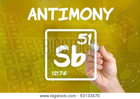 Hand drawing the symbol for the chemical element antimony