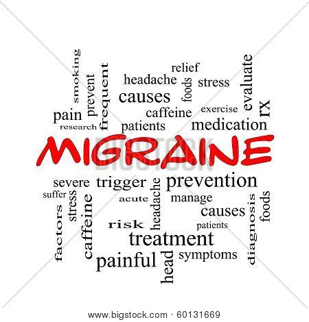 Migraine Word Cloud Concept In Red Caps