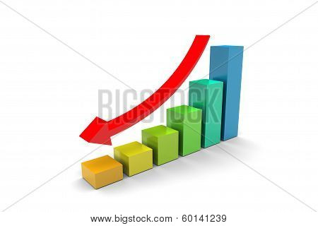 Down Trend Barchart