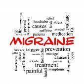 Migraine Word Cloud Concept in red caps with great terms such as headache severe trigger and more. poster