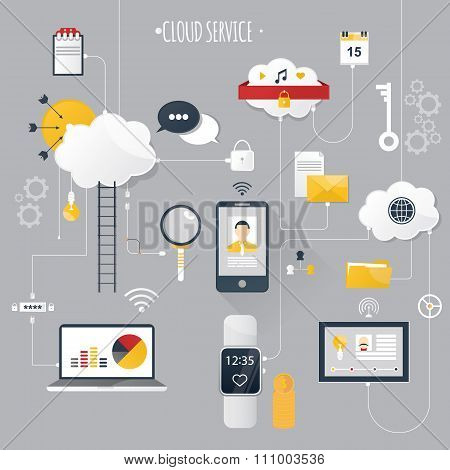 Modern illustration of cloud service. Smart phone.