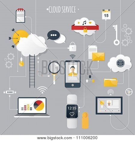Modern Vector Illustration Of Cloud Service.