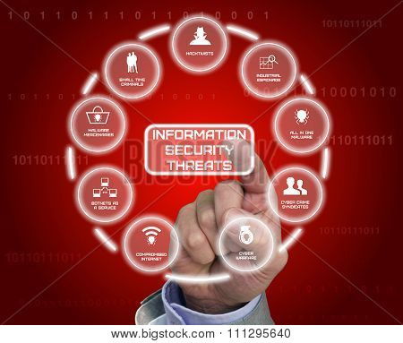 Information Security Threats Drawn By A Hand