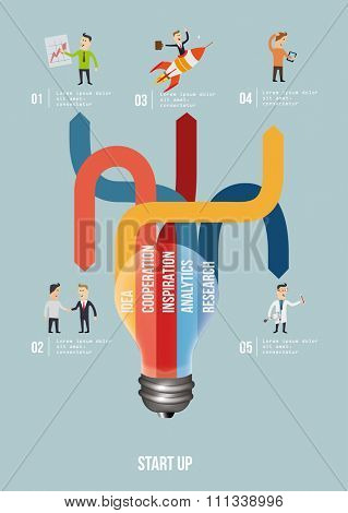Ligth Bulb with arrows. Start up concept flat vector illustration..