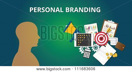 personal branding with goals achievement market yourself