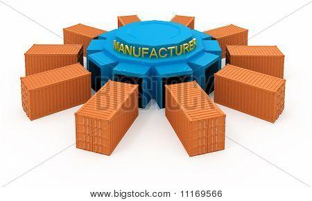 Products development manufacturer