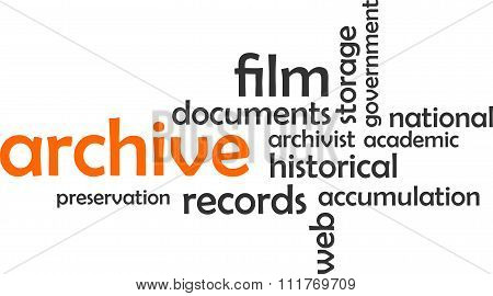 A word cloud of archive related items poster