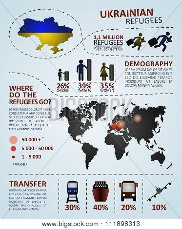 Ukrainian refugees infographic