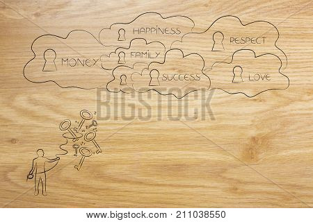 Man With Keys To Unlock His Dreams (clouds With Text)