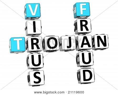 3D Trojan Virus Fraud Crossword
