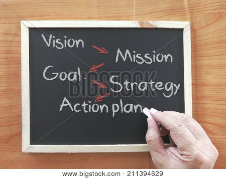 Handwriting Vision, Mission, Goal, Strategy, Action Plan on chalkboard