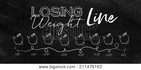 Timeline on losing weight theme illustrated time of meal and food icons drawing with chalk on chalkboard