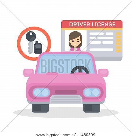 Woman's driver license. Id card and automobile.