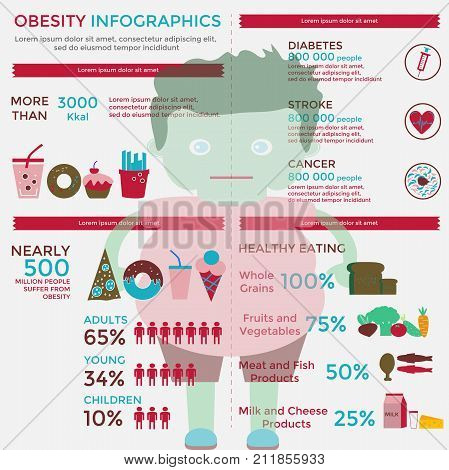 Obesity Infographic Vector & Photo (Free Trial)   Bigstock