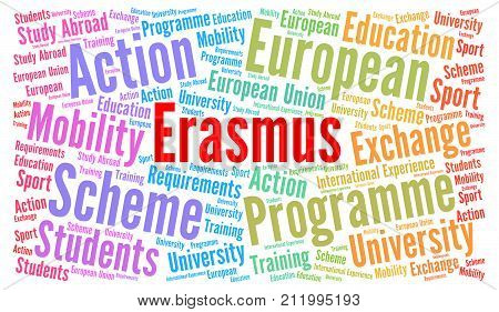 Erasmus word cloud concept with a white background