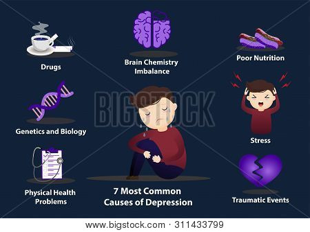 7 Common Causes Of Depression Infographics. Depression Signs And Symptoms Infographic Concept.despai