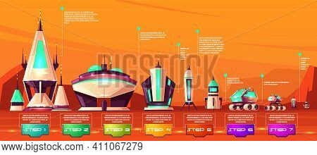 Mars Colonization Steps, Space Transport Technological Evolution Stages Cartoon Vector Infographics