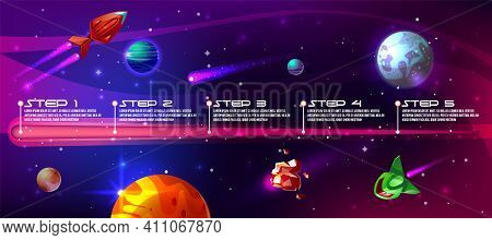 Exploring Deep Space Timeline Cartoon Vector Concept With Technology Progress Steps And Futuristic S