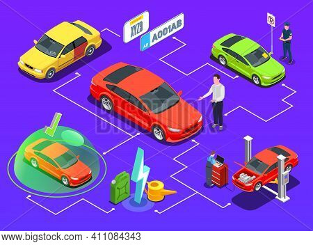 Car Ownership Usage Isometric Flowchart Composition With Isolated Images Of Cars And Human Character