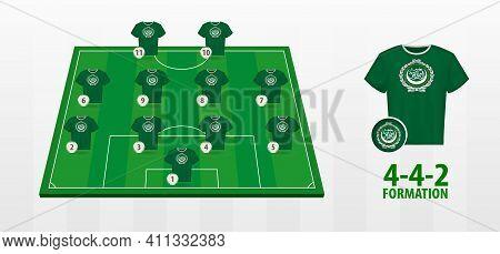 Arab League National Football Team Formation On Football Field. Half Green Field With Soccer Jerseys