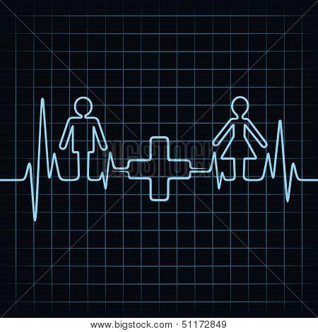 Heartbeat make male,female and medical symbol