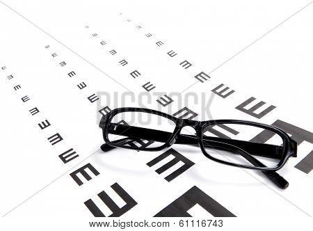 Eyechart and glasses