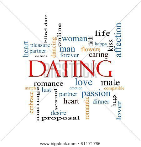 Dating Word Cloud Concept with great terms such as romance mate love and more. poster