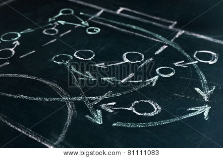 Scheme basketball game on blackboard background
