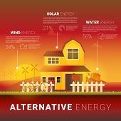 Alternative energy types - solar wind water. Flat vector illustration. Idea of eco-friendly source of energy. Renewable energy concept poster