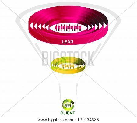 Sales Funnel, Conversion