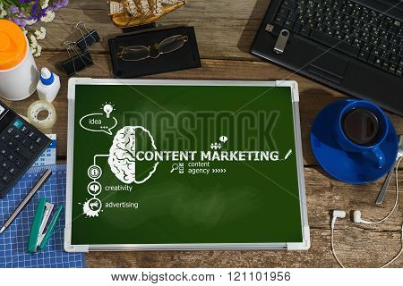 Content Marketing Concept For Business, Consulting, Finance